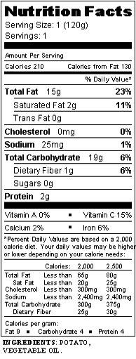 Our Menu's Nutrition Labels – CSB/SJU