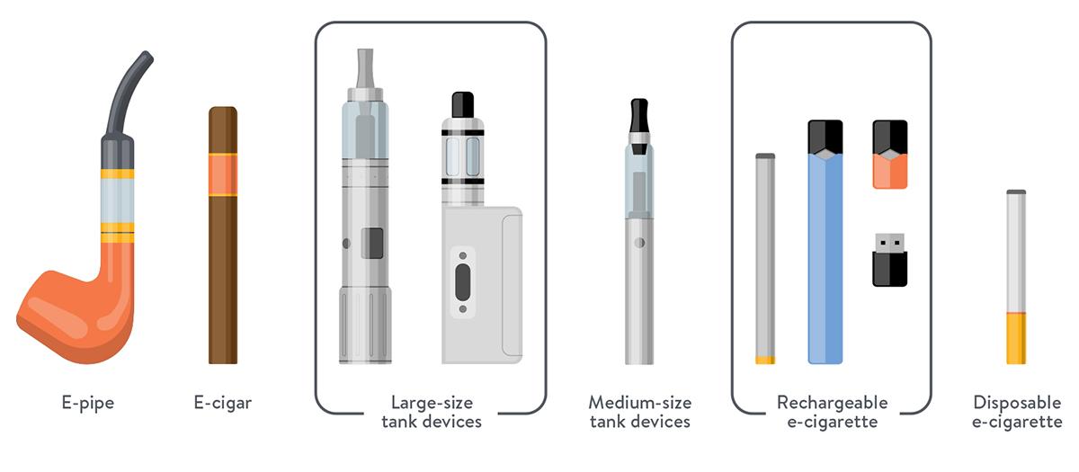 E-Cigarettes (Vaping) – CSB/SJU